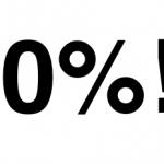 Finanziamento a tasso zero vero o falso