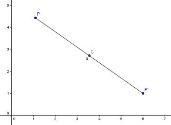 Simmetria puntuale
