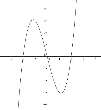 Soluzione problemi matematica maturità 2011