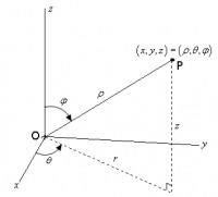 Coordinate polari sferiche