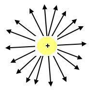 campo elettrico 1