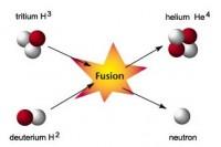 Nuovi traguardi verso la fusione nucleare controllata