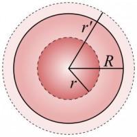 Campo elettrico di una sfera uniformemente carica