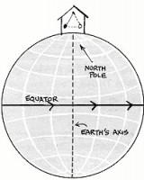 Il pendolo di Foucault - Il pendolo ai Poli e all'equatore