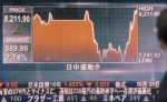 Borse: Tokyo vola (+7,71%), Wall Street +2,4%